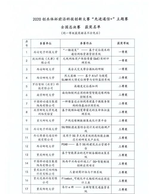 https://www.xidian.edu.cn/__local/9/0B/85/4EAADD66CC6470EC6F14A4F7B96_779302C3_50BB0.jpg